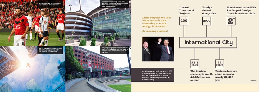 why-invest-in-manchester-international-city